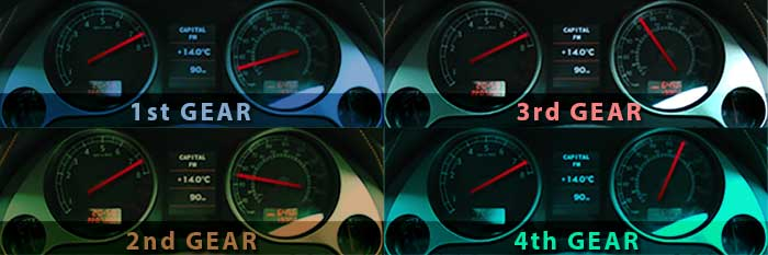 four individual car dashboards showing revolutions per minute and vehicle speed enphasising the need for a clutch in a vehicle